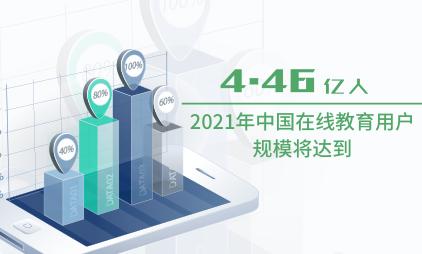 在线教育行业数据分析:2021年中国在线教育用户规模将达到4.46亿人