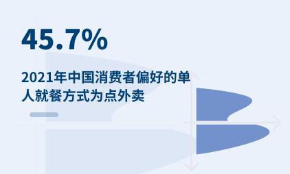 一人食经济数据分析:2021年中国45.7%消费者偏好的单人就餐方式为点外卖