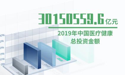 医疗行业数据分析:2019年中国医疗健康总投资金额为30150559.6亿元