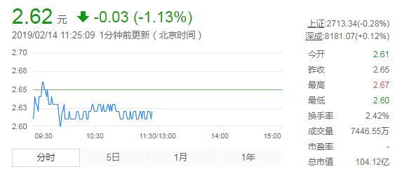 乐视网:贾跃亭持股再度减少1077万股,公司存在股票被暂停上市风险