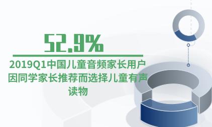 在线音频行业数据分析:2019Q1中国52.9%儿童音频家长用户因同学家长推荐而选择儿童有声读物