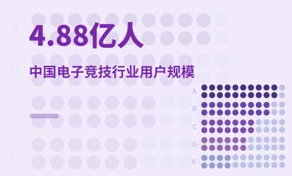 电竞行业数据分析:2020年中国电子竞技行业用户规模为4.88亿人