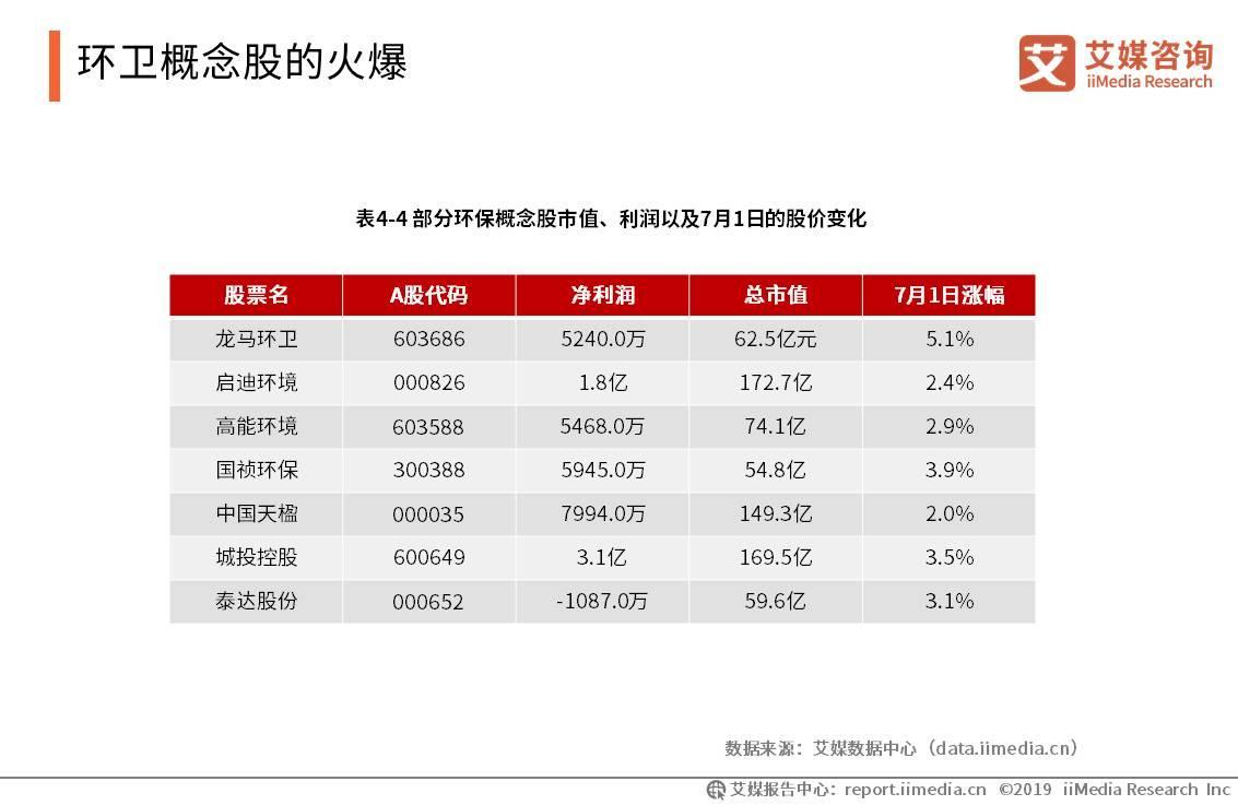 """""""吃垃圾、返现金""""小黄狗公司濒临破产 一度融资超10亿"""