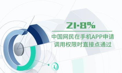 APP行业数据分析:2020年中国21.8%网民在手机APP申请调用权限时直接点通过
