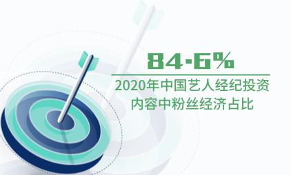 文娱行业数据分析:2020年中国艺人经纪投资内容中粉丝经济占比84.6%