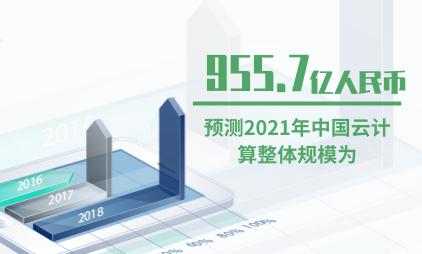 云计算行业数据分析:预测2021年中国云计算整体规模为955.7亿人民币