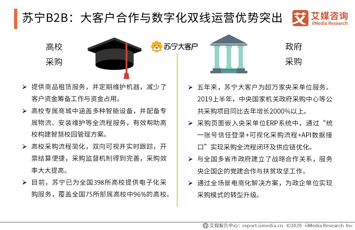 苏宁B2B:大客户合作与数字化双线运营优势突出