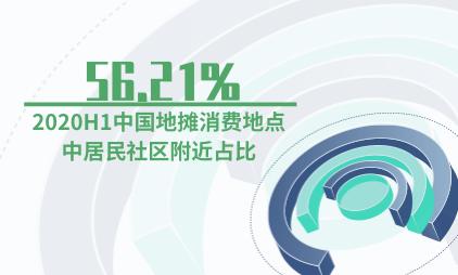 地摊经济行业数据分析:2020H1中国地摊消费地点中居民社区附近占比56.21%
