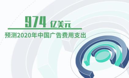广告行业数据分析:预测2020年中国广告费用支出为974亿美元