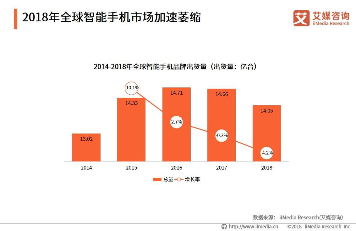 国内首款5G手机卖出,京东苏宁获第一买家,5G手机能否打破市场疲软僵局?