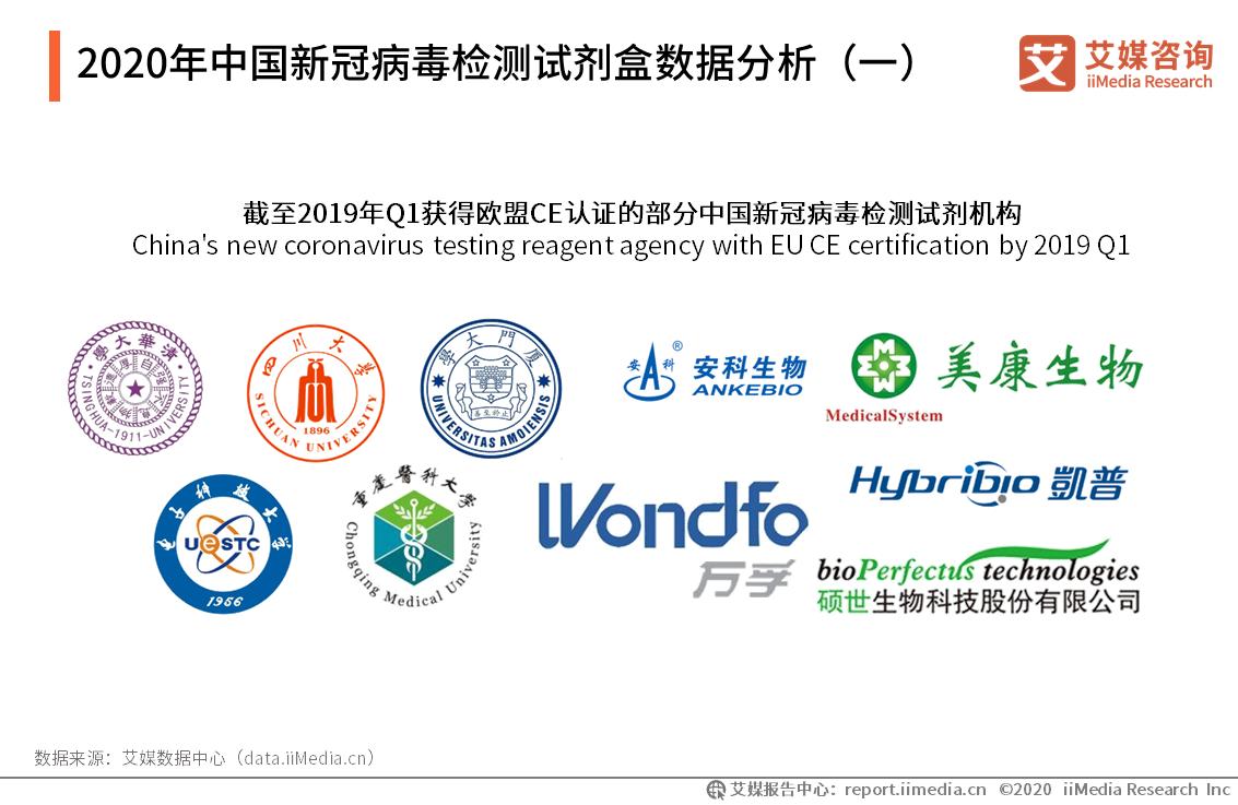 2020年中国新冠病毒检测试剂盒数据分析(一)