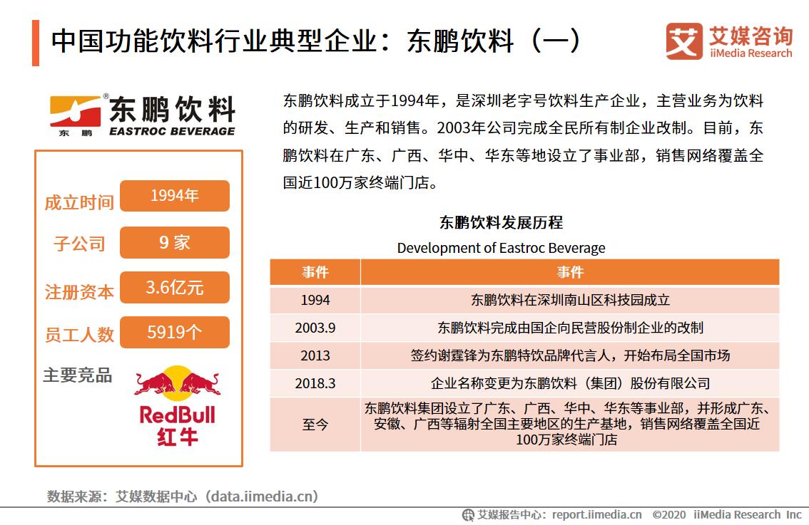 中国功能饮料行业典型企业:东鹏饮料(一)