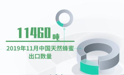 食品行业数据分析:2019年11月中国天然蜂蜜出口数量为11460吨