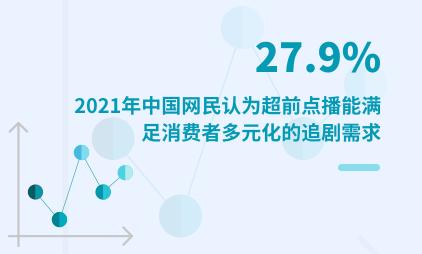超前点播数据分析:2021年中国27.9%网民认为超前点播能满足消费者多元化的追剧需求
