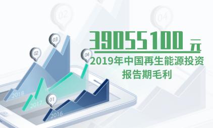 再生能源行业数据分析:2019年中国再生能源投资报告期毛利为39055100元