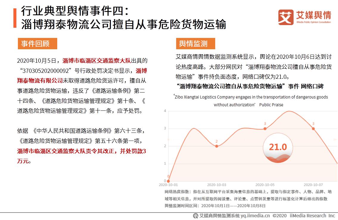 行业典型舆情事件四:淄博翔泰物流公司擅自从事危险货物运输