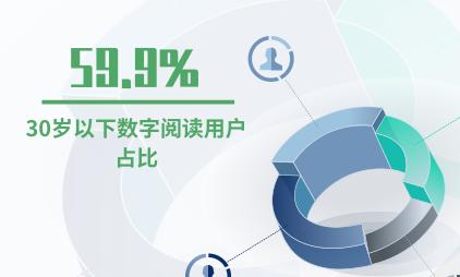 数字阅读行业数据分析:30岁以下数字阅读用户占比达六成