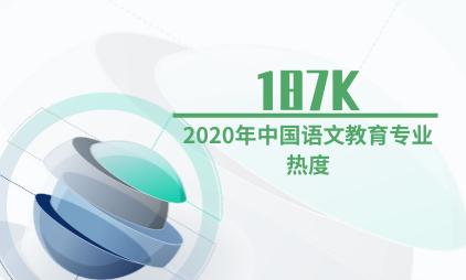 教育行业数据分析:2020年中国语文教育专业热度为187K
