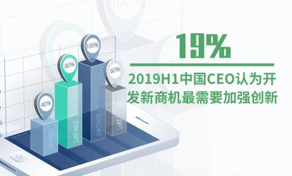 商业行业数据分析:2019H1中国19%CEO认为开发新商机最需要加强创新