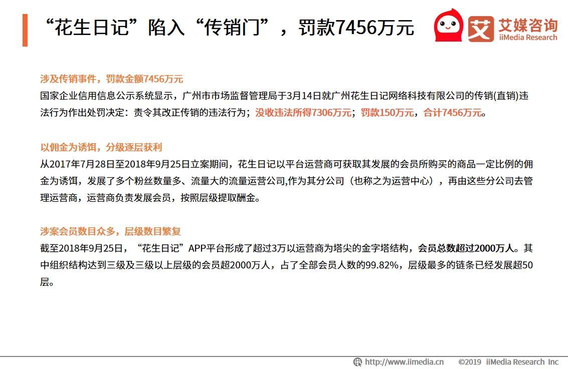 """""""花生日记""""陷入""""传销门"""",罚款7456万元"""