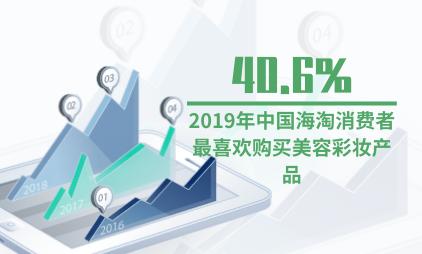 海淘行业数据分析:2019年中国40.6%海淘消费者最喜欢购买美容彩妆产品
