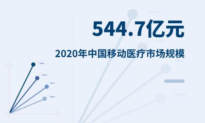 互联网医疗行业数据分析:2020年中国移动医疗市场规模为544.7亿元