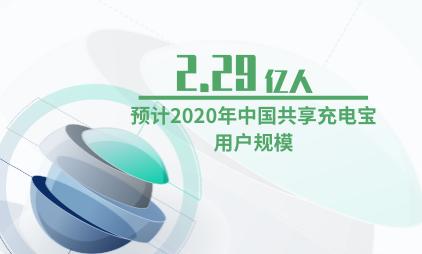 共享经济行业数据分析:预计2020年中国共享充电宝用户规模为2.29亿人