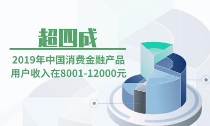 金融行业数据分析:2019年超四成中国消费金融产品用户收入在8001-12000元