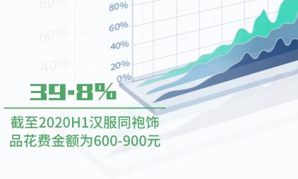 汉服行业数据分析:截至2020H1中国39.8%汉服同袍饰品花费金额为600-900元