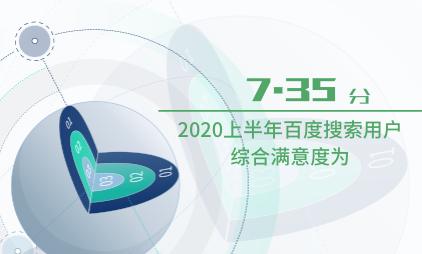 移动搜索行业数据分析:2020上半年百度搜索用户综合满意度为7.35分