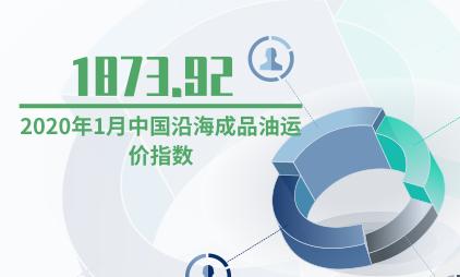交通运输行业数据分析:2020年1月中国沿海成品油运价指数为1873.92