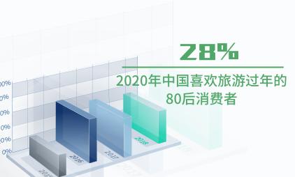 旅游行业数据分析:2020年中国喜欢旅游过年的80后消费者占28%