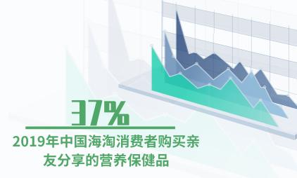 海淘行业数据分析:2019年中国37%海淘消费者购买亲友分享的营养保健品