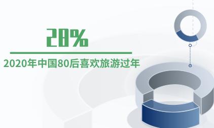 旅游行业数据分析:2020年中国28%80后喜欢旅游过年