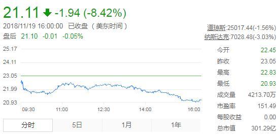 京东第三季度营收1048亿元 刘强东性侵风波后首发声
