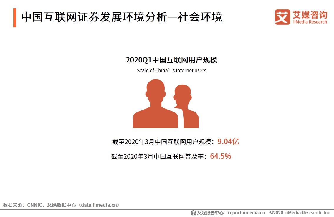 中国互联网证券发展环境分析—社会环境