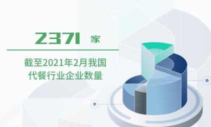 代餐行业数据分析:截至2021年2月我国代餐行业企业数量达2371家