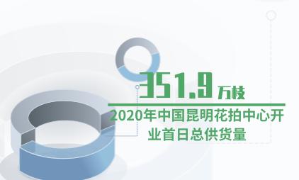 鲜花行业数据分析:2020年中国昆明花拍中心开业首日总供货量为351.9万枝