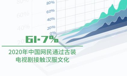 汉服行业数据分析:2020Q1中国61.7%网民通过古装电视剧接触汉服文化