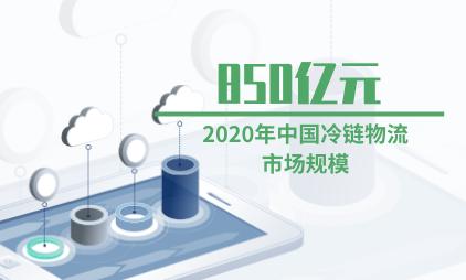 冷链物流数据分析:预计2020年中国冷链物流市场规模将达4850亿元