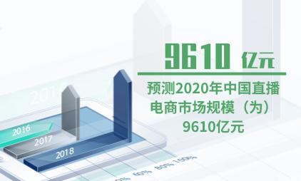 直播行业数据分析:预测2020年中国直播电商市场规模为9610亿元