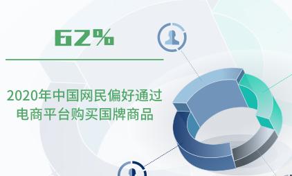 国潮经济数据分析:2020年中国62%网民偏好通过电商平台购买国牌商品