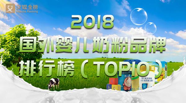 艾媒金榜|2018国外婴儿奶粉品牌排行榜:爱他美、诺优能、惠氏占据前三
