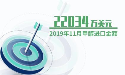 甲醇行业数据分析:2019年11月甲醇进口金额为22034万美元