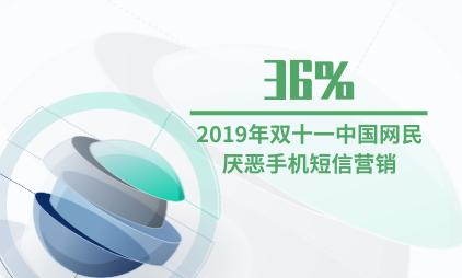 电商营销行业数据分析:2019年双十一36%的中国网民厌恶手机短信营销