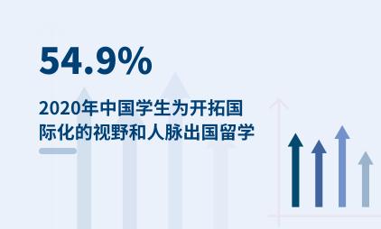 留学市场数据分析:2020年中国54.9%学生为开拓国际化的视野和人脉出国留学