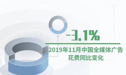 广告行业数据分析:2019年11月中国全媒体广告花费同比变化为-3.1%