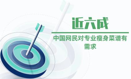 健康瘦身行业数据分析:近六成中国网民对专业瘦身菜谱有需求