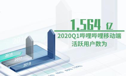视频行业数据分析:2020Q1哔哩哔哩移动端活跃用户数为1.564亿