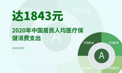 大健康行业数据分析:2020年中国居民人均医疗保健消费支出达1843元